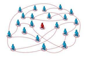 Relazioni lavorative - le 4 direttrici della comunicazione aziendale
